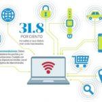 IoT y apps, puntos rojos en hackeos